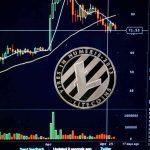 Litecoin und Zcoin verzeichnen Gewinne