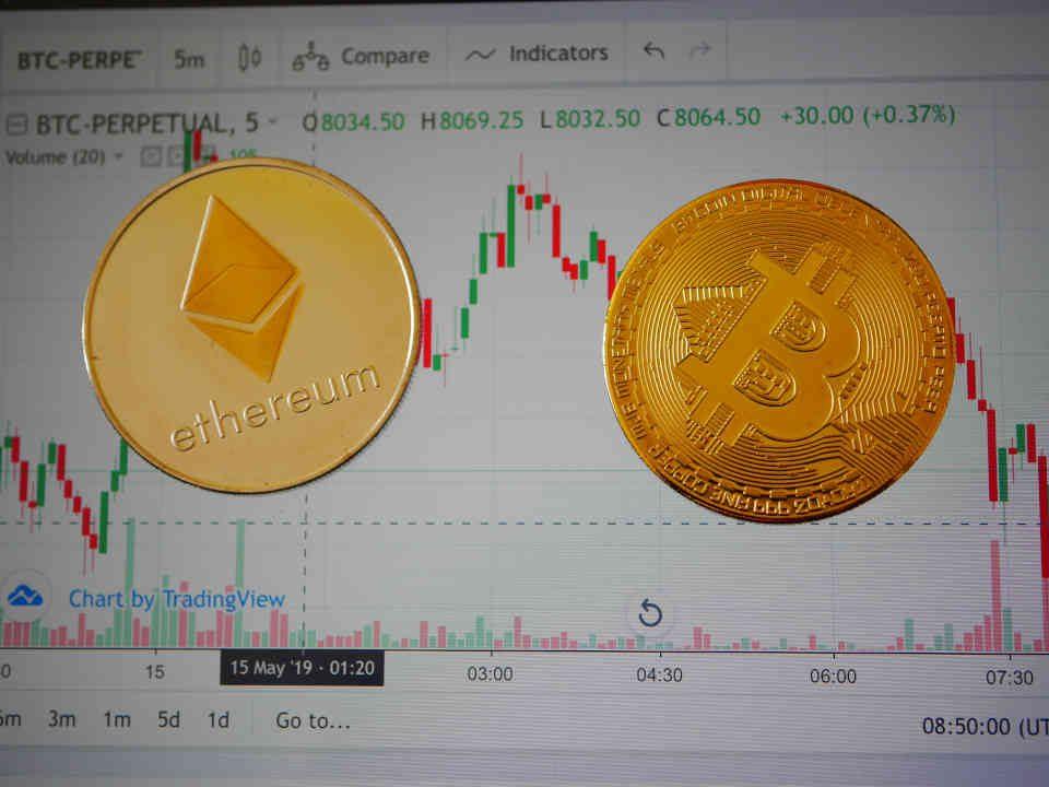BitMEX: Droht die Schließung durch die USA? | Bitcoin Kurier