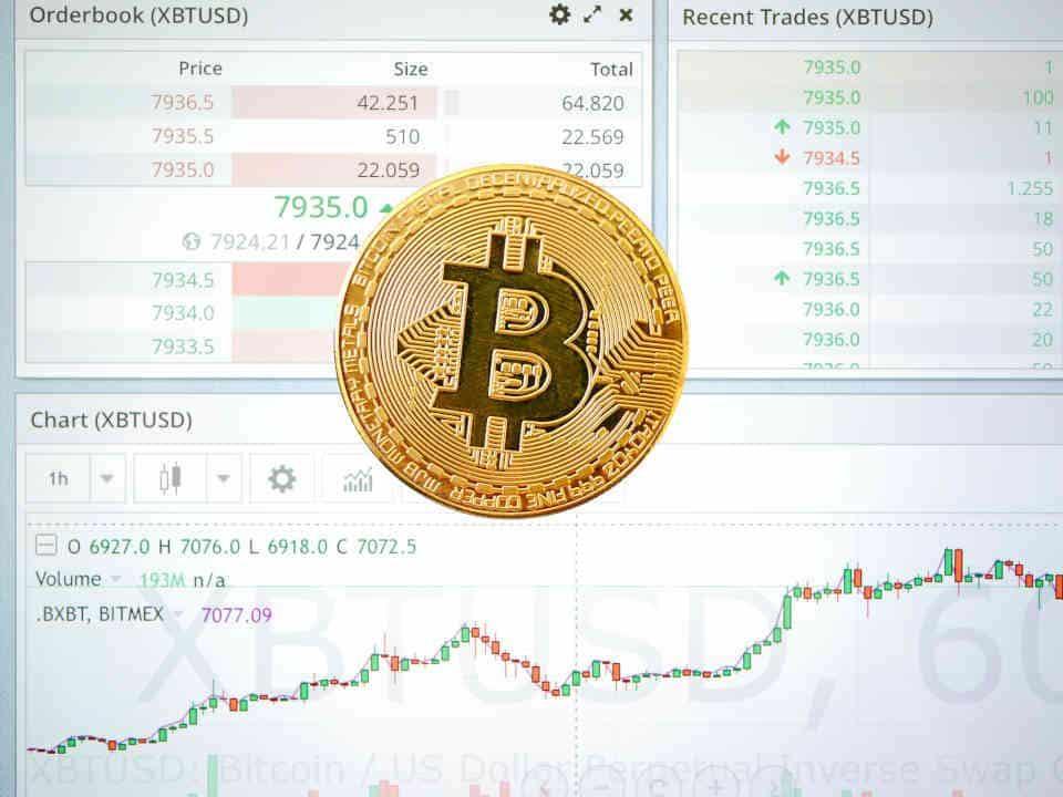 Bitcoin Kursanalyse