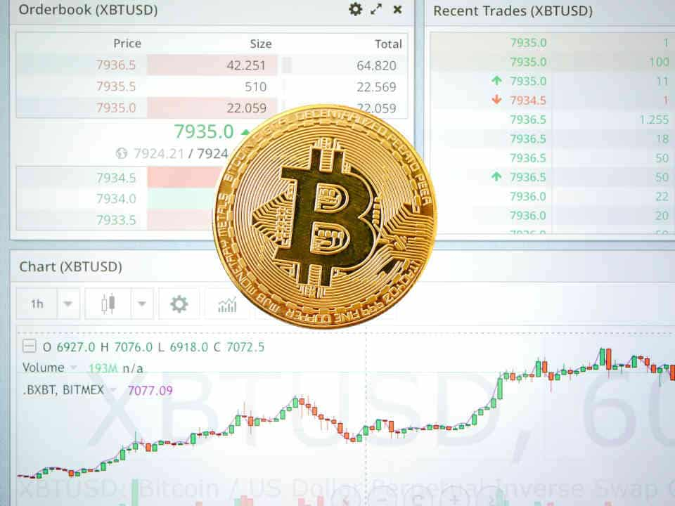 Bitcoin Kurseinbruch