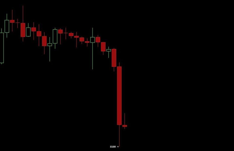 Bitcoin Preischart
